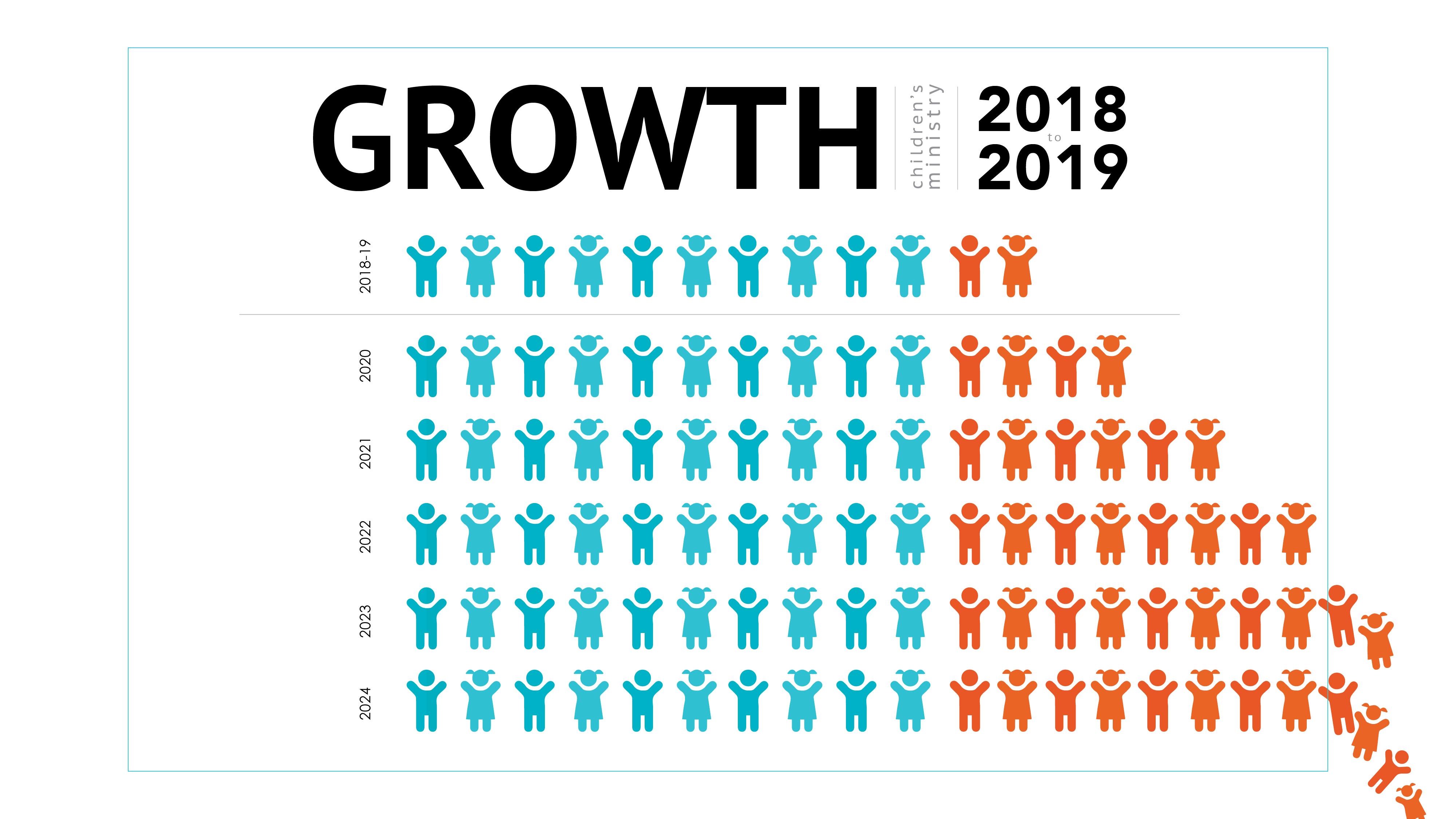 4. 2018-19 Growth pt2